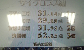 [310]青砥⇔千樹のアカデミーはどっちだ!