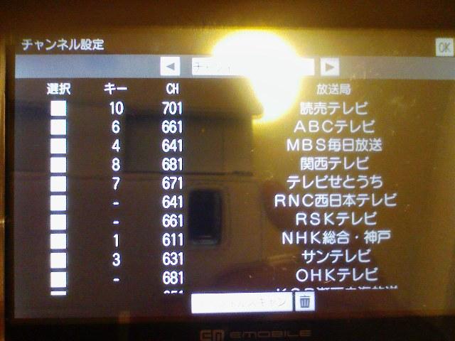 079+4)ちょwwwおまwww地上デジタルwww