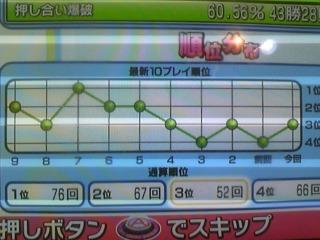 game)♪しわ寄せは〜歩いてくるよ〜