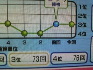 game)AnAn グル生大会