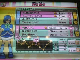 game)mixi QMA関西人寮大会『食い倒れ杯』