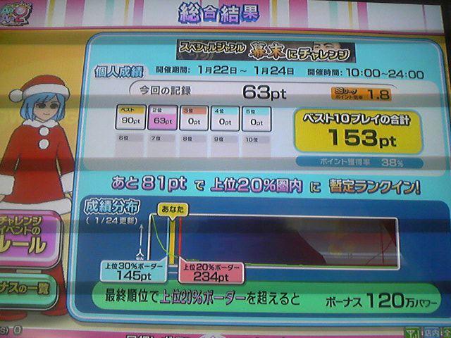 078/game)売却&今週のハイライト
