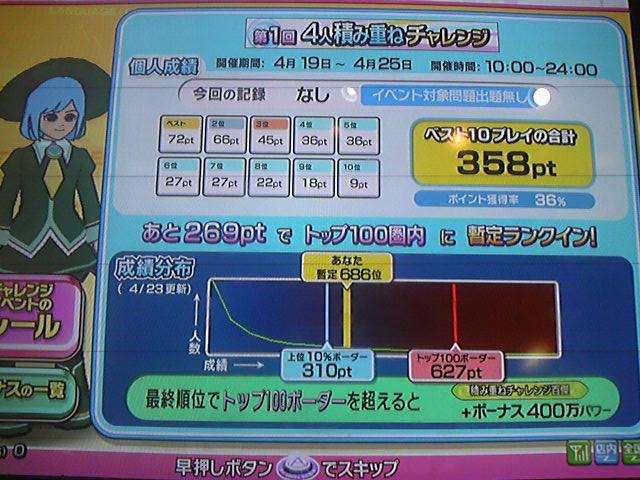 AnAn2)今日のAn<br />  ×An2