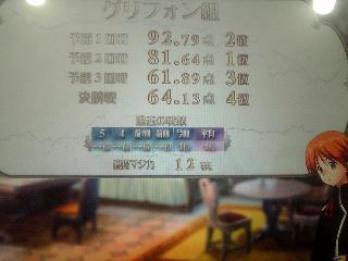 game)三匹がQMA!